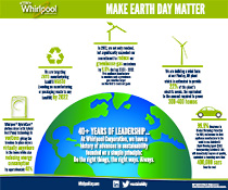 Make Earth Day Matter